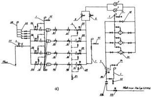 Должностная Инструкция Старшего Оператора Газовой Котельной